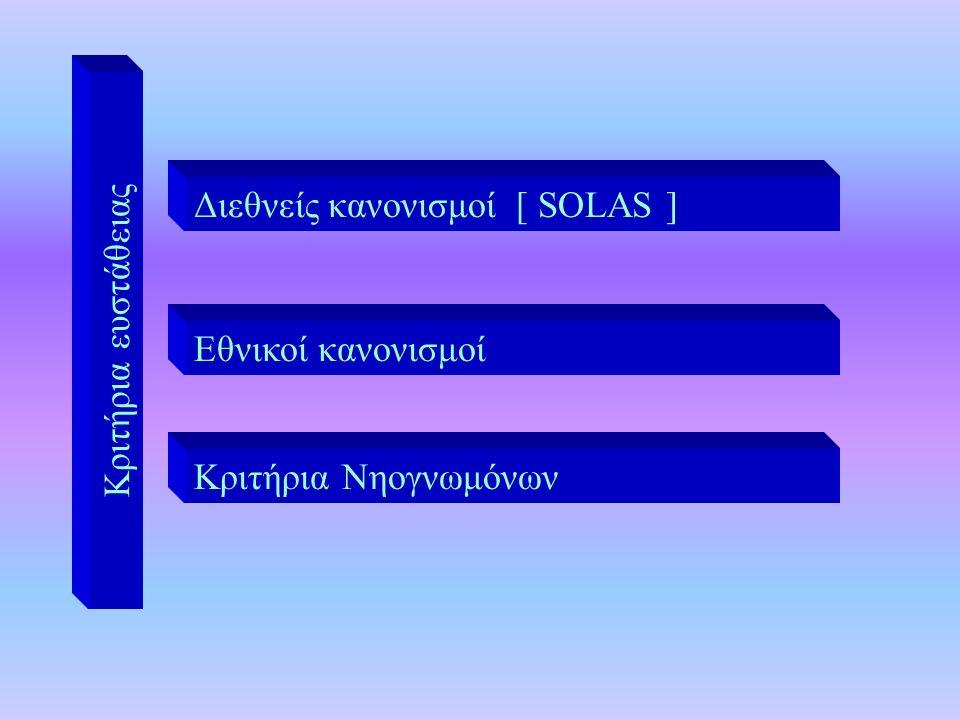 Διεθνείς κανονισμοί [ SOLAS ]